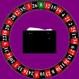 europees-roulette-wiel